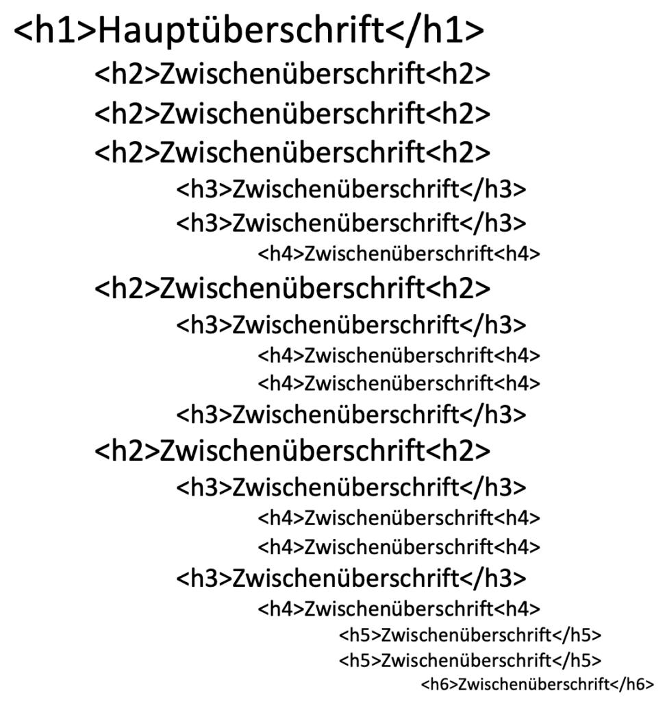 hx-ueberschriften